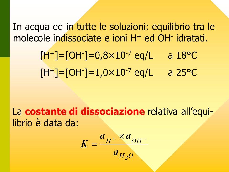 [H+]=[OH-]=0,8×10-7 eq/L a 18°C [H+]=[OH-]=1,0×10-7 eq/L a 25°C